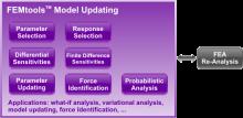 FEMtools Schematic - Model Updating Flow Chart